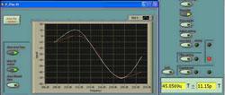 магнитометър оптични технологии